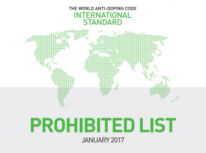WADA The Updated 2017 WADA Prohibited List